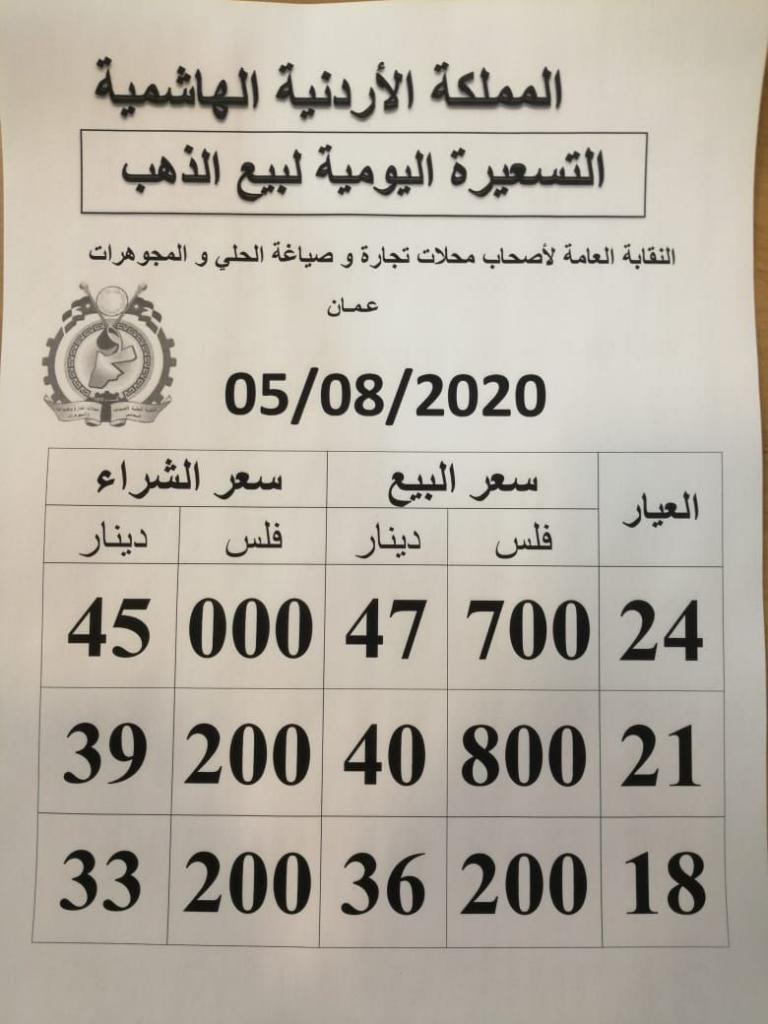 الشمع القبو بصوت عال سعر بيع وشراء الذهب اليوم Comertinsaat Com