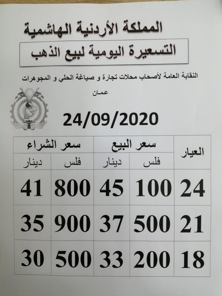 انخفاض جديد يطيح بأسعار الذهب في الأردن / شاهد